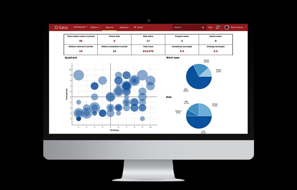 Xakia data visualization