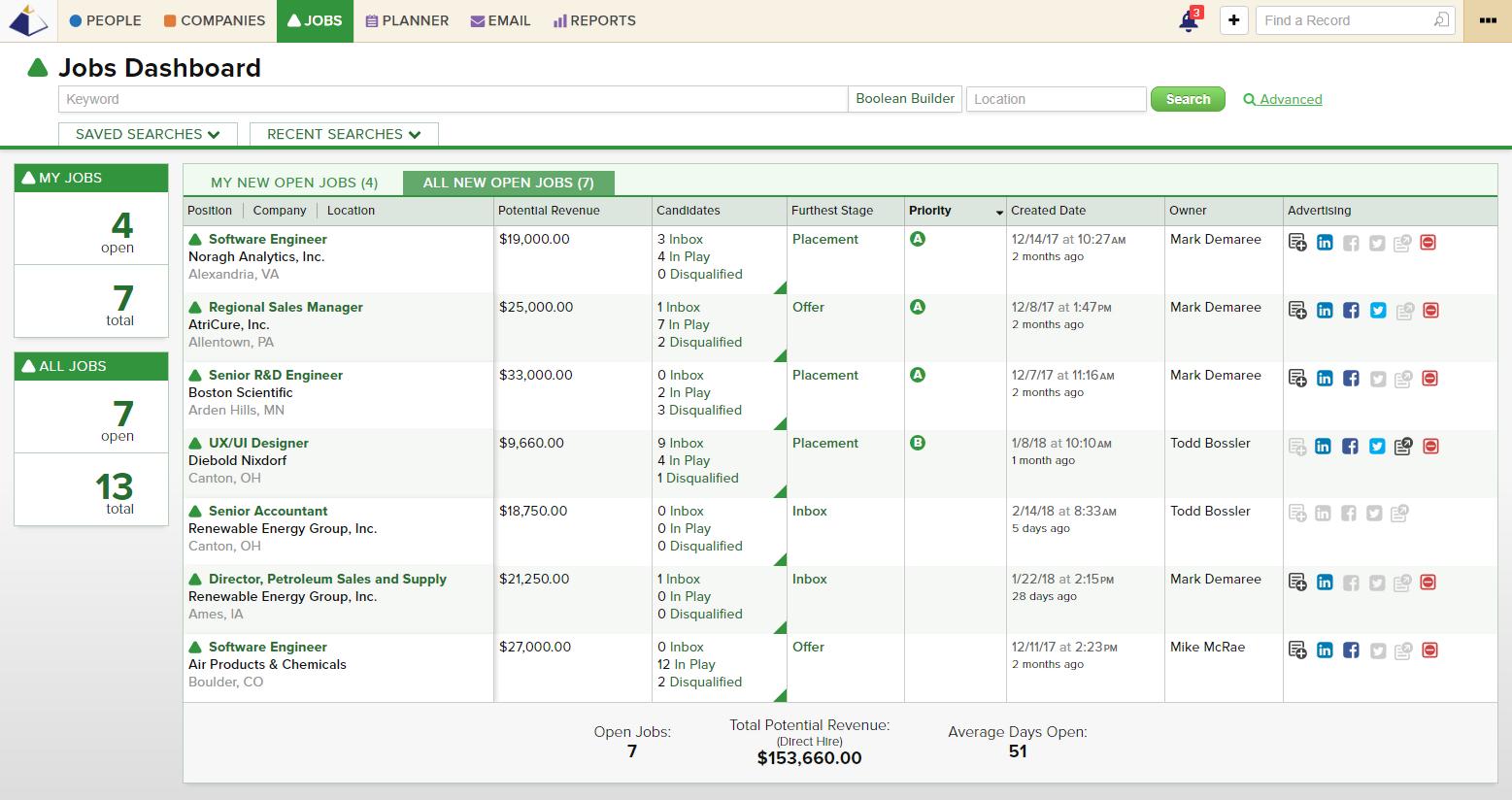 Big Biller Software - Jobs dashboard