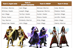 Classcraft screenshot: Classcraft teams