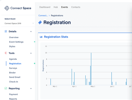 Event planners can track registration stats for upcoming events