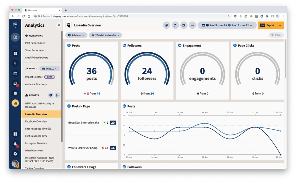 Hootsuite Software - Analytics & Reporting