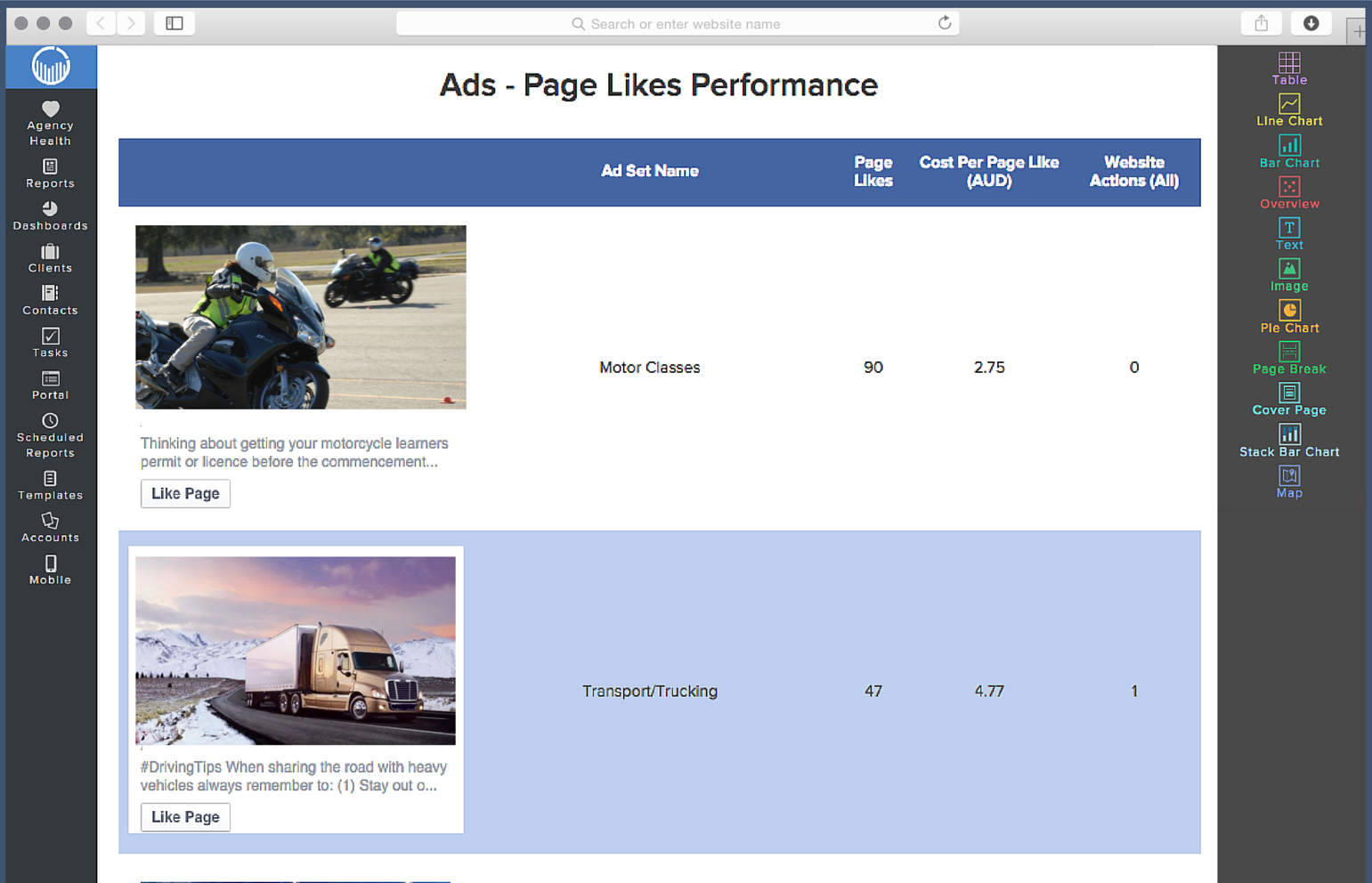 ReportGarden Software - ReportGarden Pages liked performance