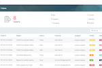ReachOut Suite screenshot: Track customer requests with ticketing