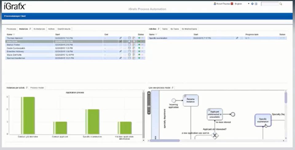 iGrafx Software - Workflow Automation