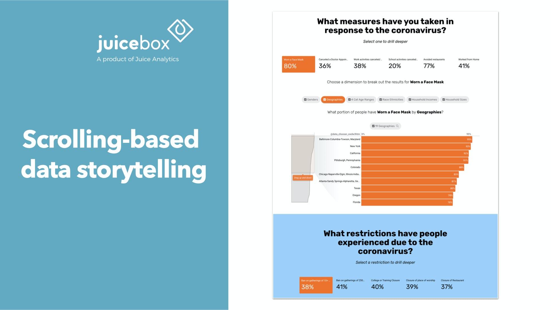 Juicebox Software - Data storytelling
