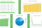 HealthAxis screenshot: HealthAxis analytics