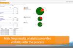 Profisee screenshot: Profisee matching result summary screenshot