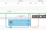 Backlog Software - Version control with Git and Subversion repositories