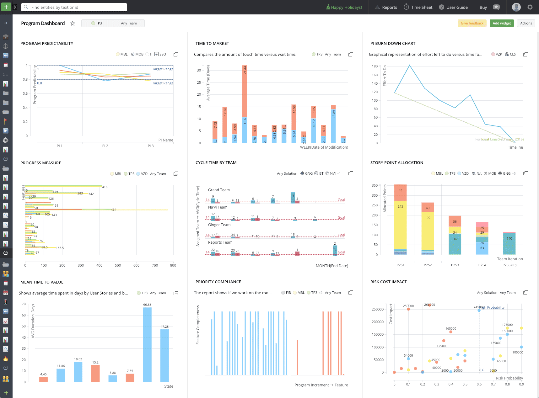 Targetprocess program dashboard