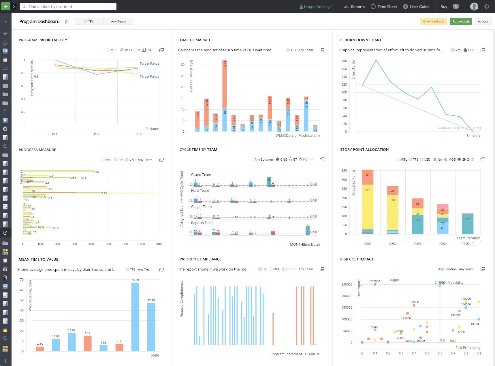 Targetprocess Software - Targetprocess program dashboard