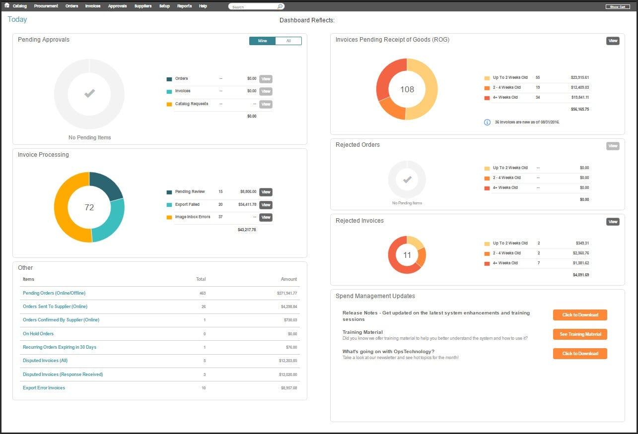RealPage Software - Daily reports