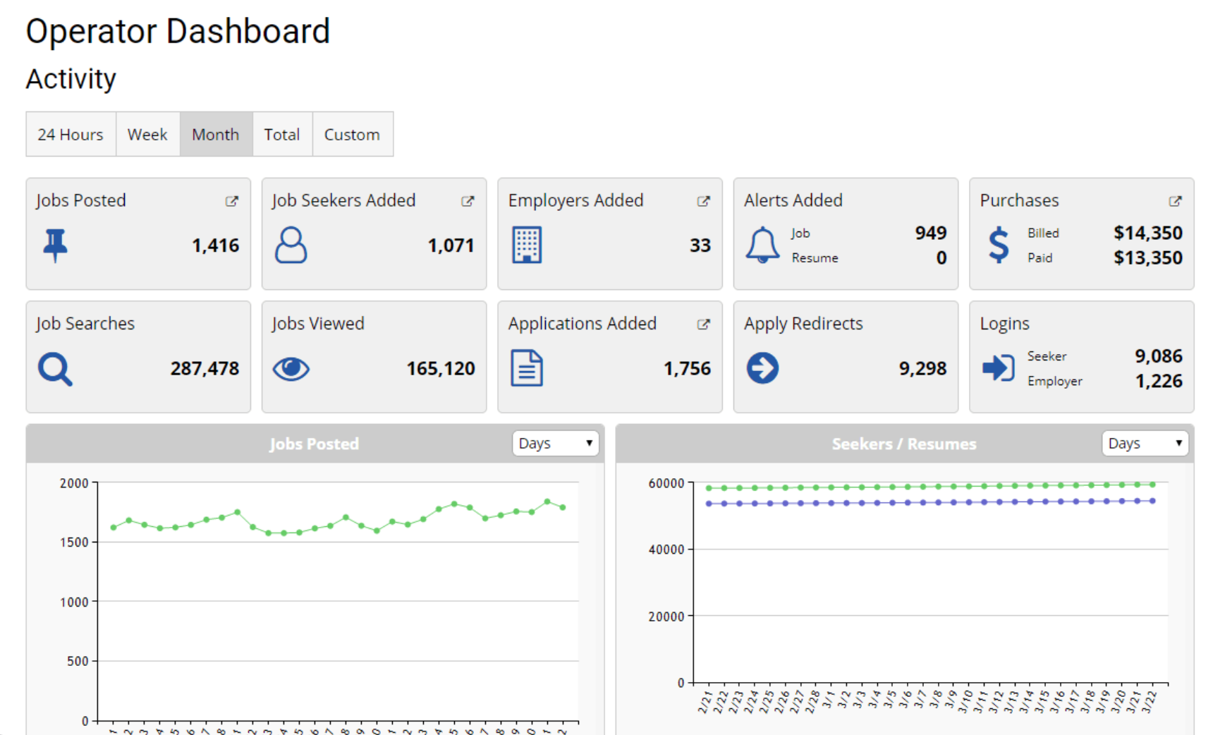 JobBoardHQ screenshot: JobBoardHQ dashboard screenshot