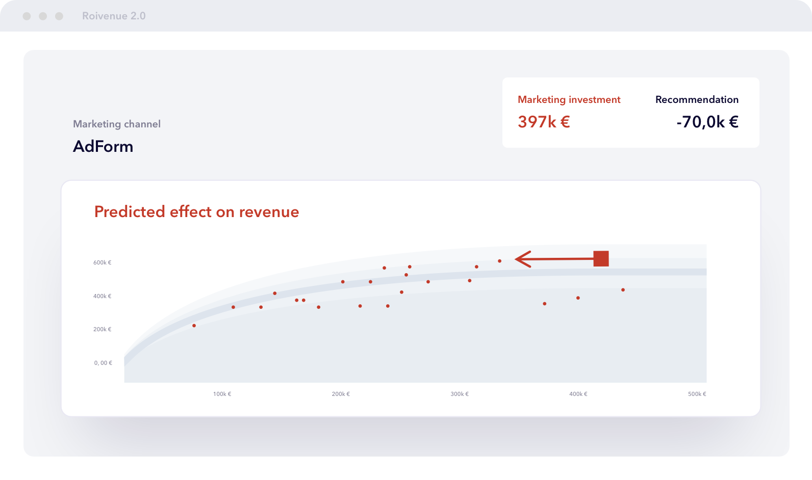 ROIVENUE Budget optimizer   Get recommendations for effective budget allocation   Our AI-based predictive model tells you how to identify over and undersaturated channels and reallocate ad budget among them for maximum performance.