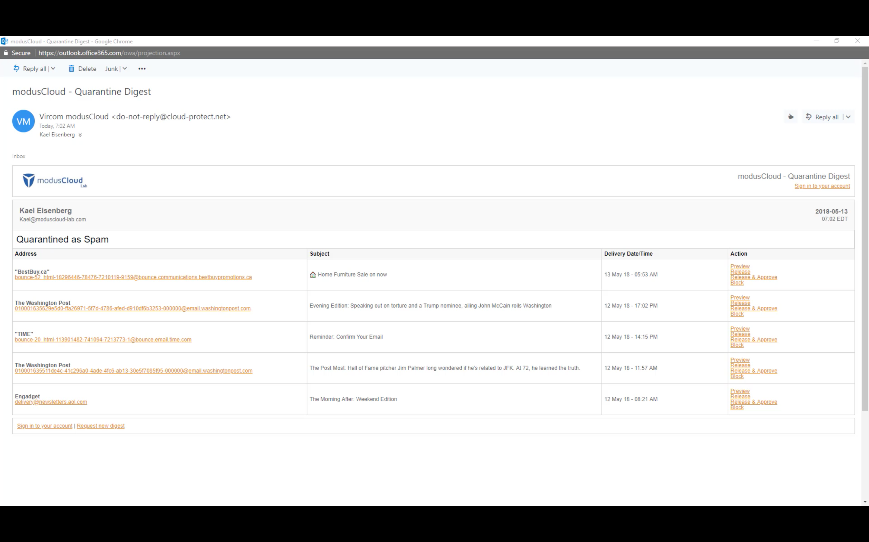 modusCloud Software - Quarantined emails