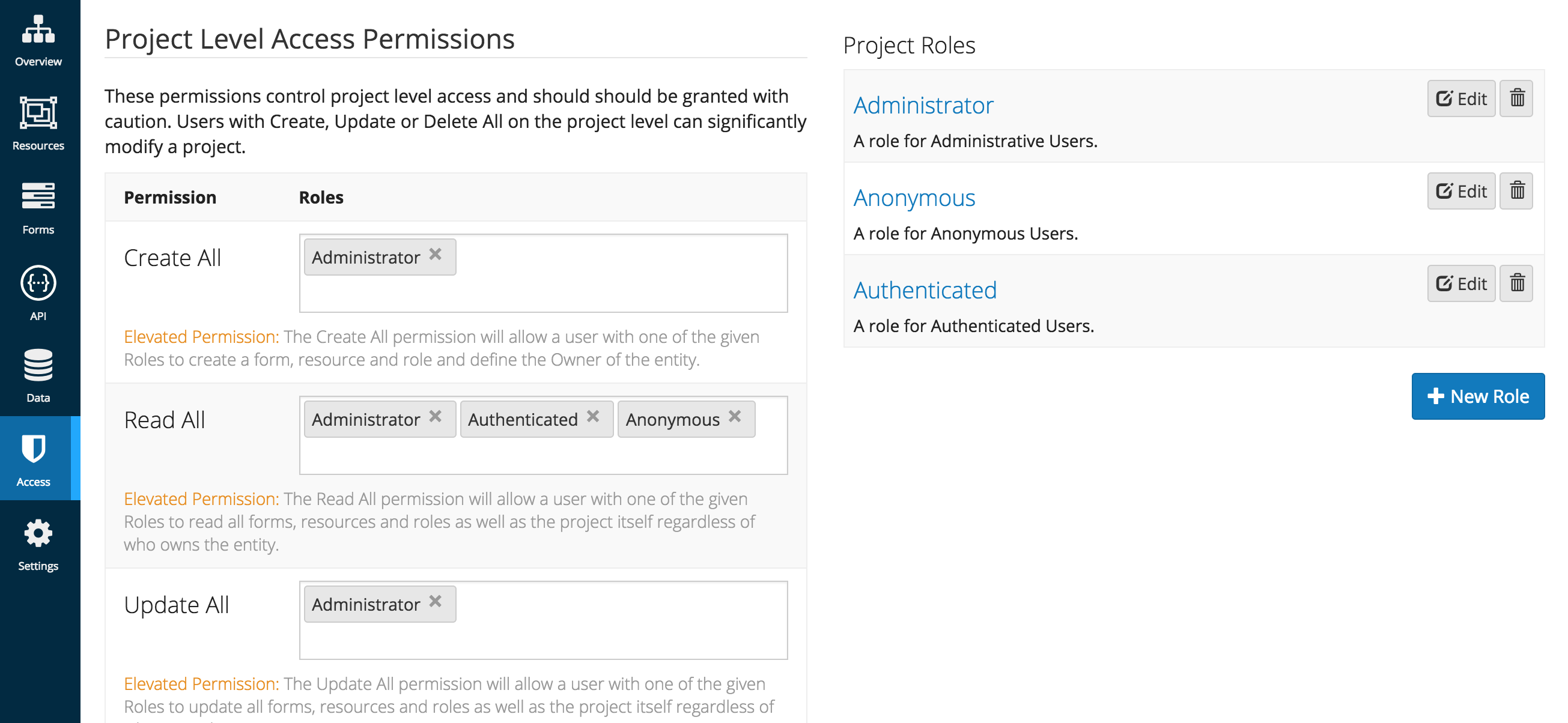 Form.io manage access permissions