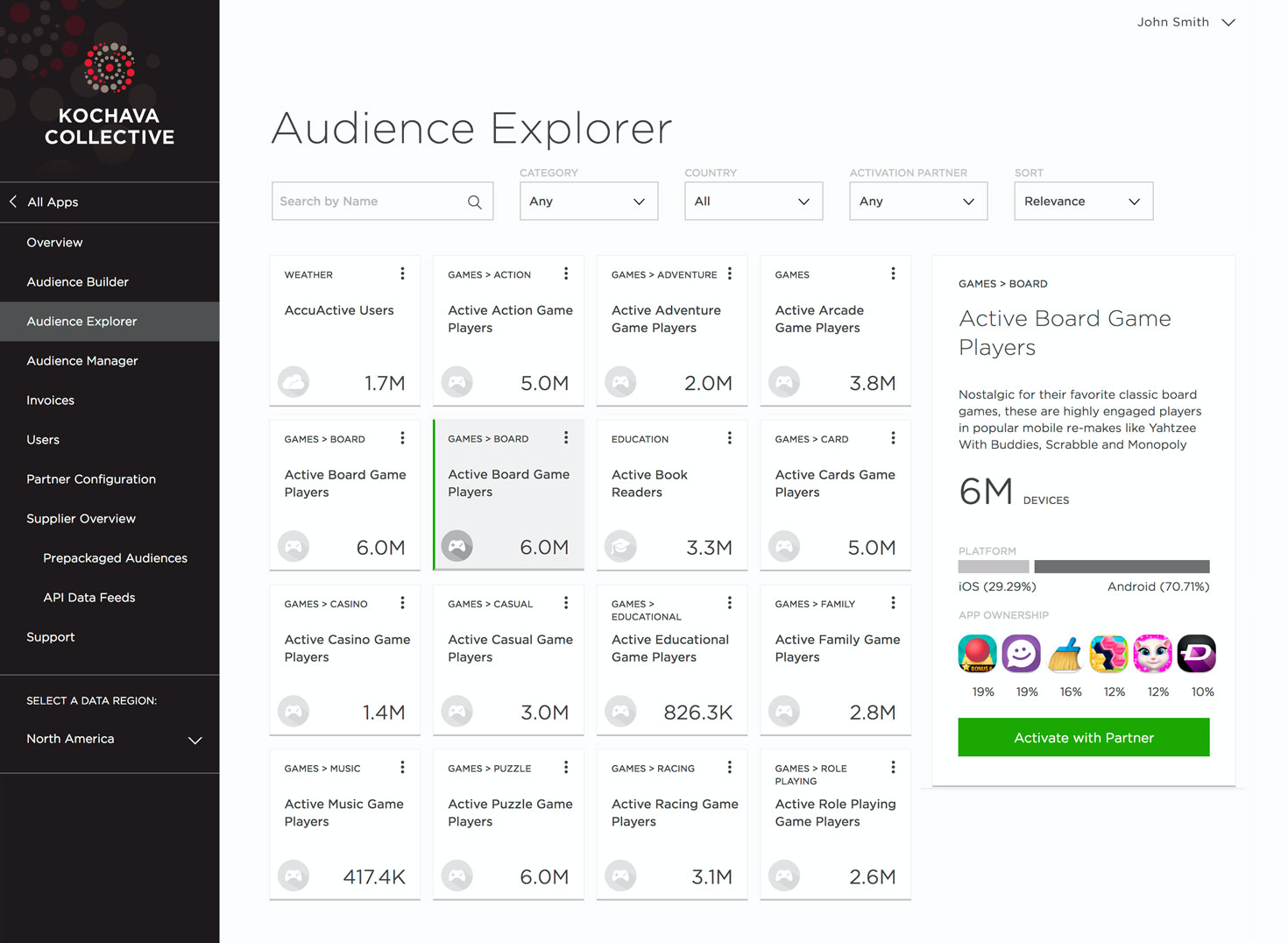 The Audience Explorer within Kochava Collective's self service interface allows audiences to be searched and filtered by attributes such as category, country, and activation partners