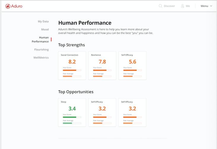 Aduro human performance