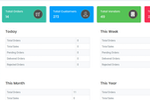 TagMyOrder screenshot: TagMyOrder central dashboard
