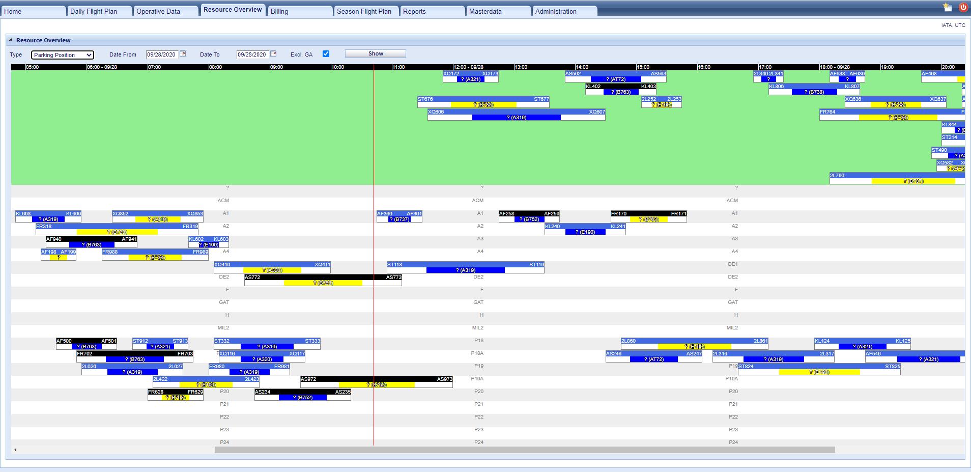 SKYport Suite Software - SKYport Resource overview