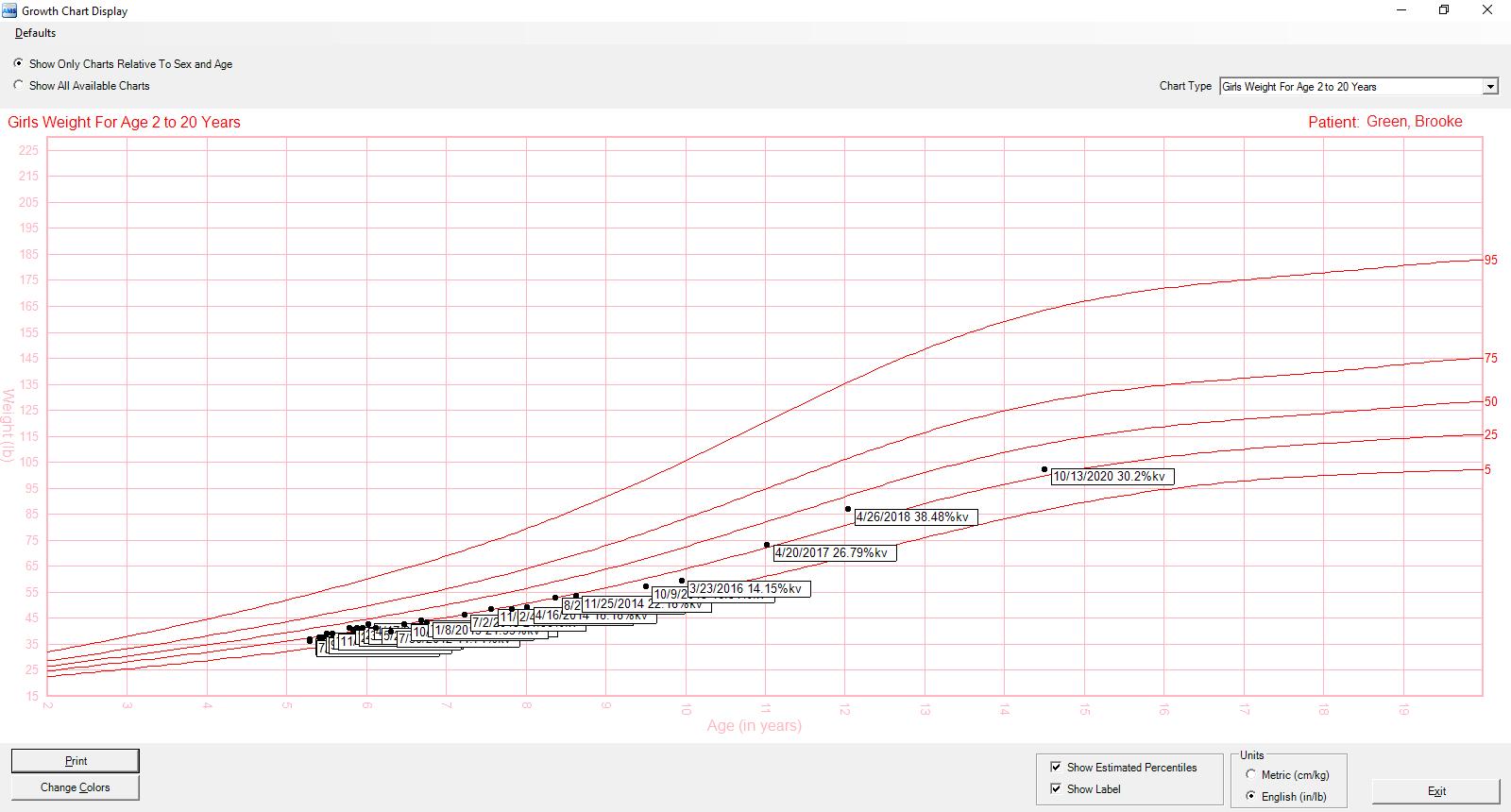 AMS Ultra Charts Software - 1