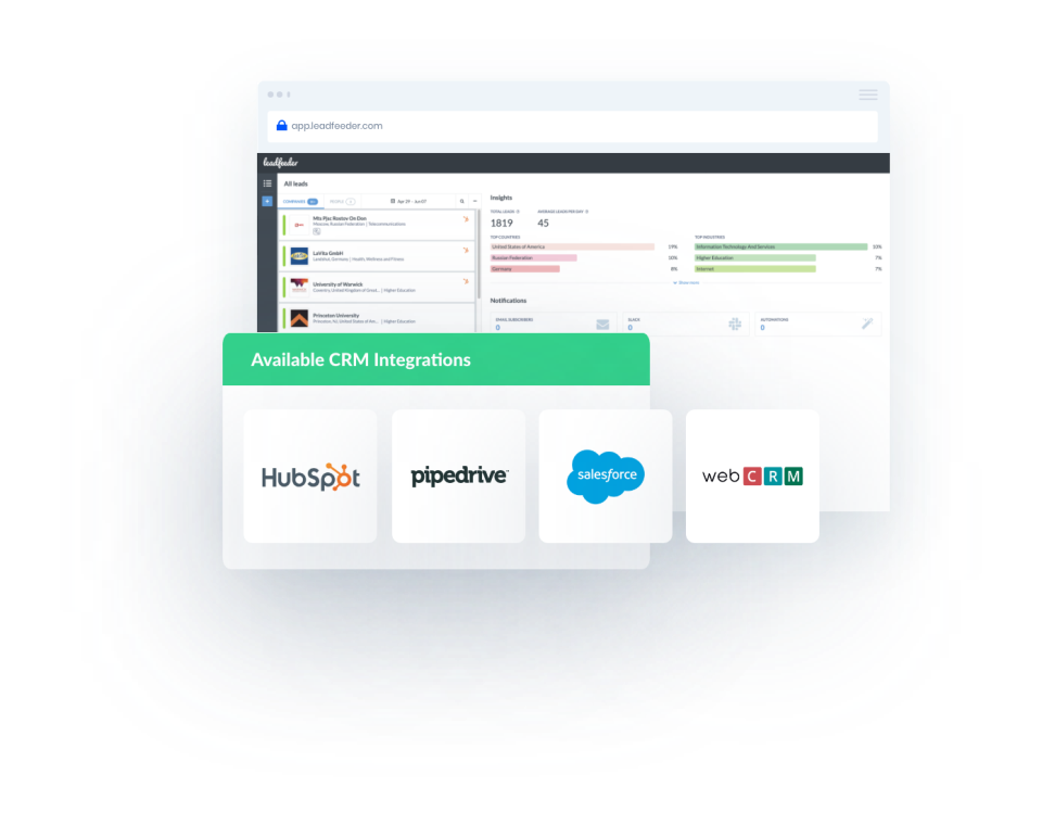 Leadfeeder Software - 5