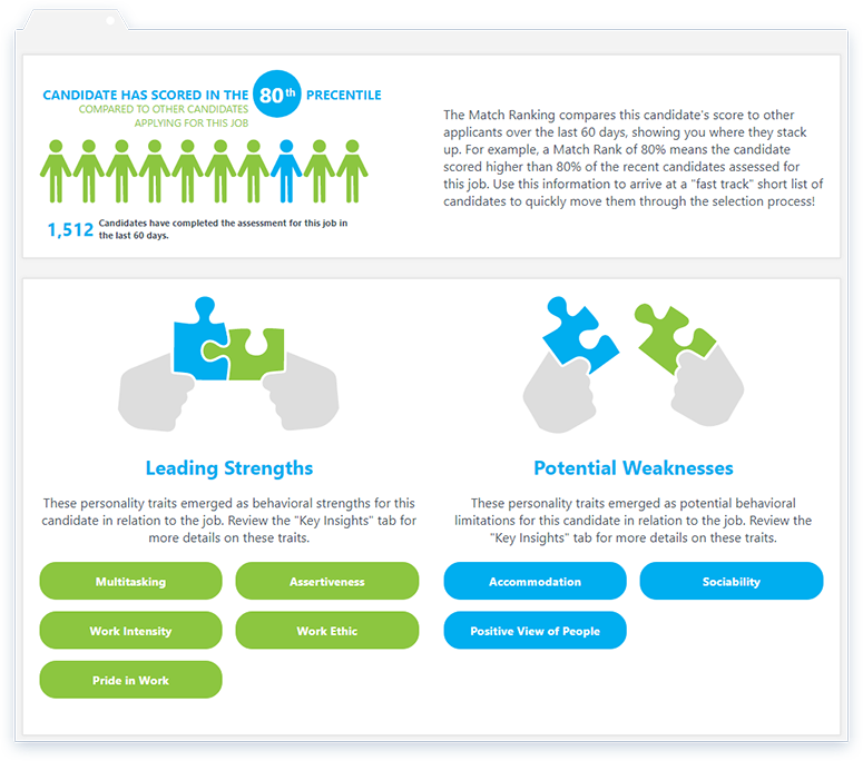 Talent assessment features include an at-a-glance, infographic-style report for illustrating a candidate's leading strengths and potential weaknesses