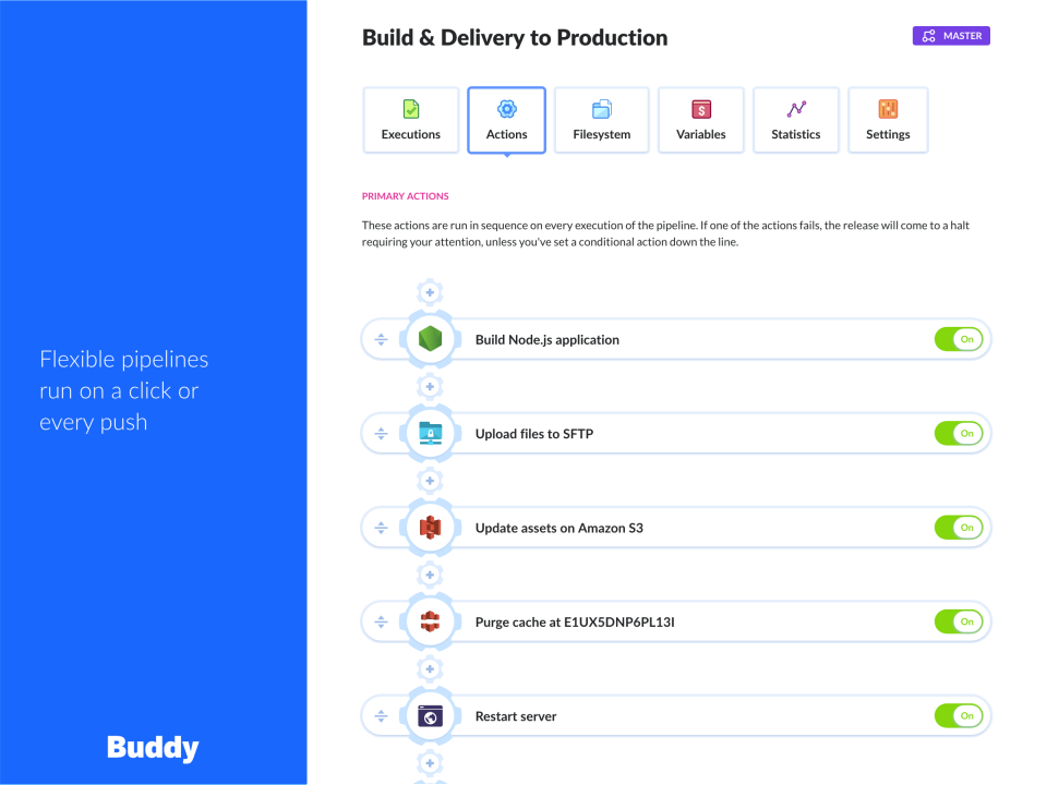 Buddy end-to-end app development