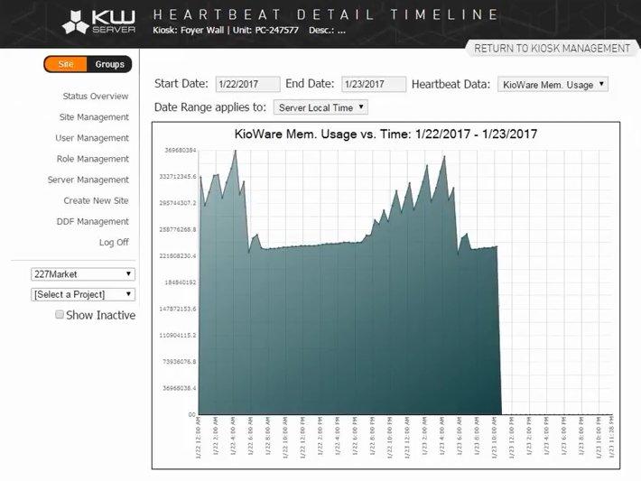 KioCloud usage statistics view