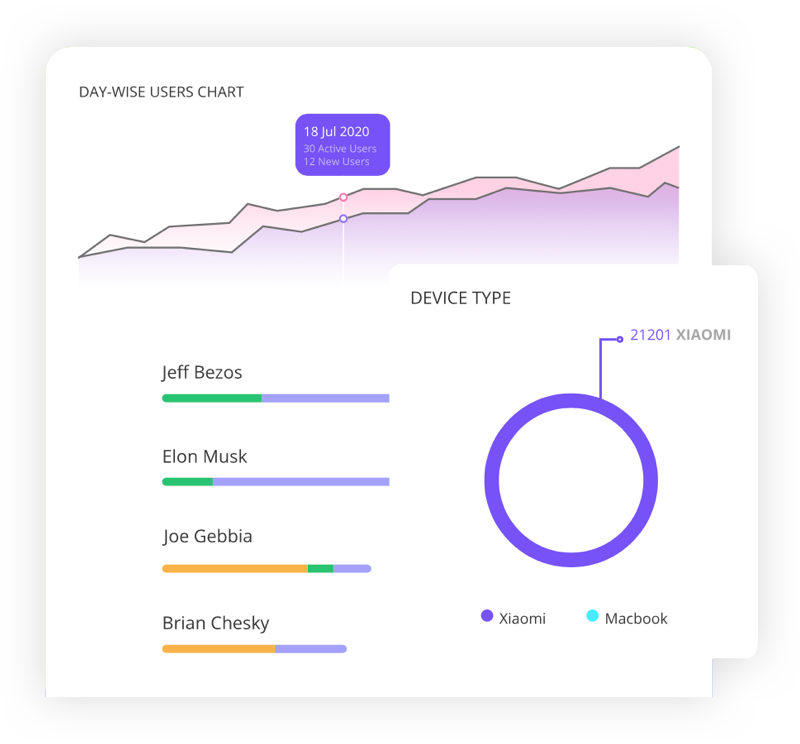 Comprehensive Event Analytics - With rich, actionable insights that span across all your events in an integrated ecosystem of all your key business systems, Hubilo is the brain behind all your event-related decisions.