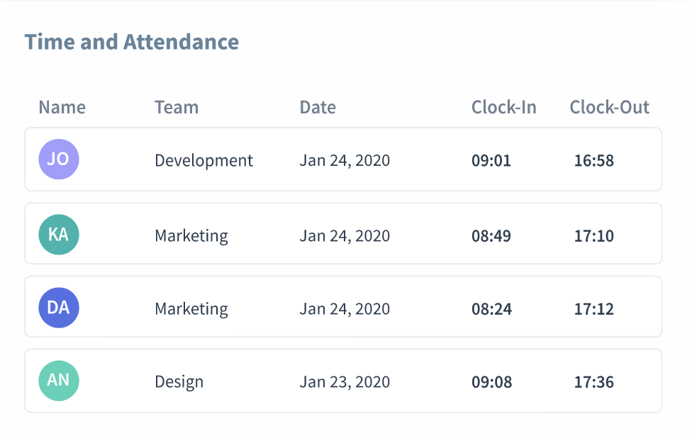 Workpuls time and attendance