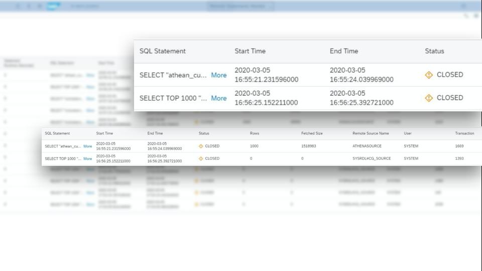 SAP HANA Cloud Software - 4