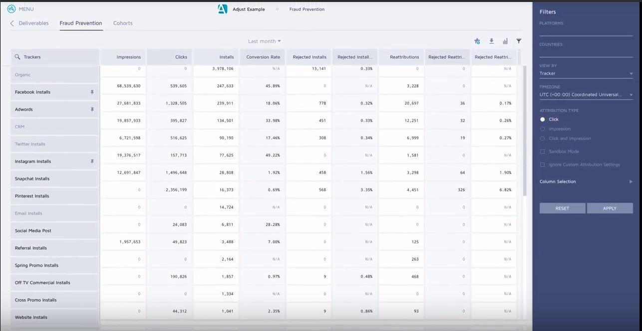Adjust fraud detection screenshot