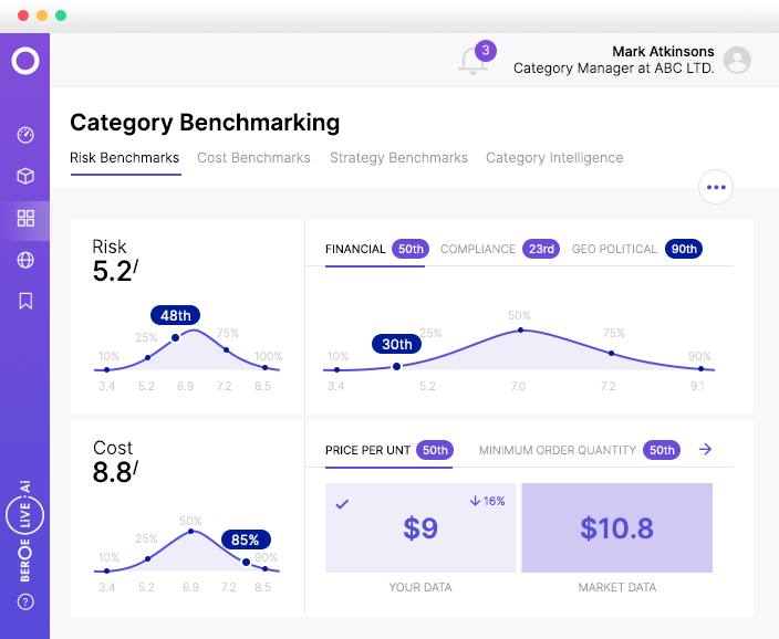 Category Benchmarking - Measure your performance against your peers/ industry with category-based benchmarks on 15 key parameters across cost, risk, and strategy KPIs.