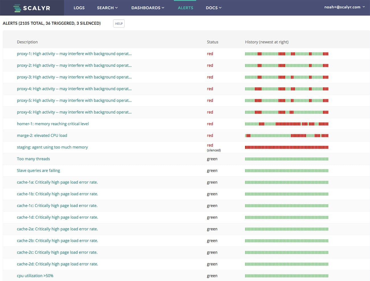 Scalyr Software - Scalyr alert functionality