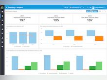 Orbit Software - Financial Analysis