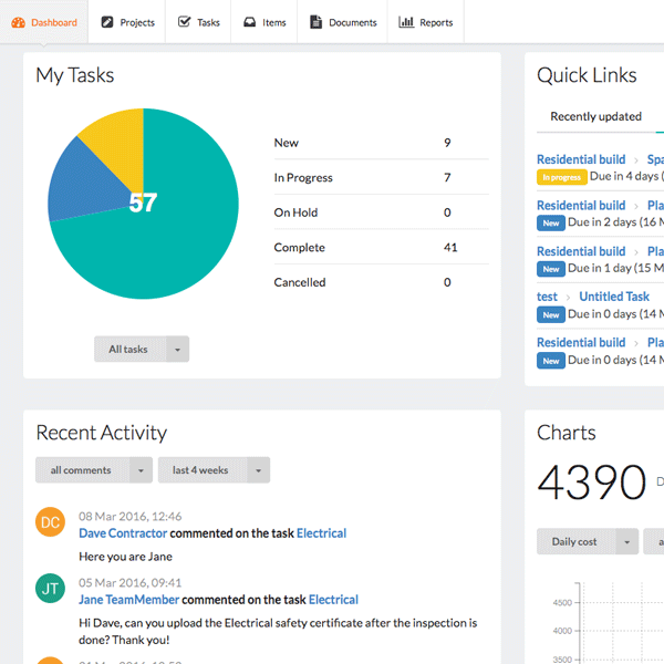 ManagePlaces' dashboard gives users an overview of recent project activity and outstanding tasks