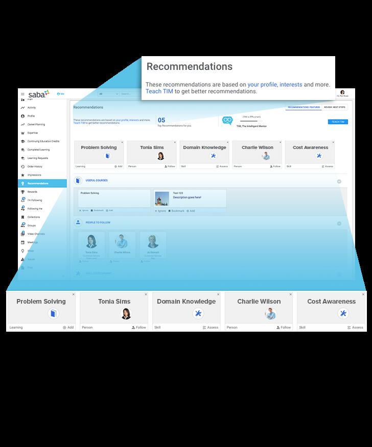 Saba Cloud Software - 3