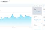 Threshold 360 screenshot: Measure, visualize and report impact with Threshold Analytics