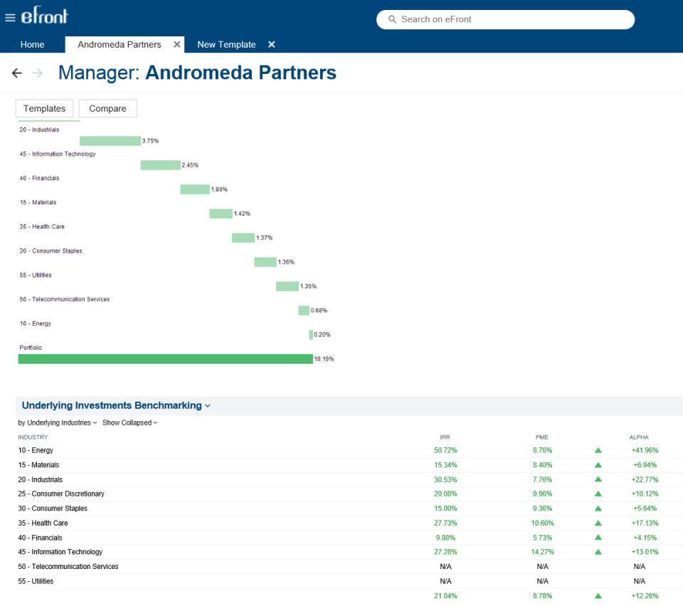 eFront benchmarking screenshot