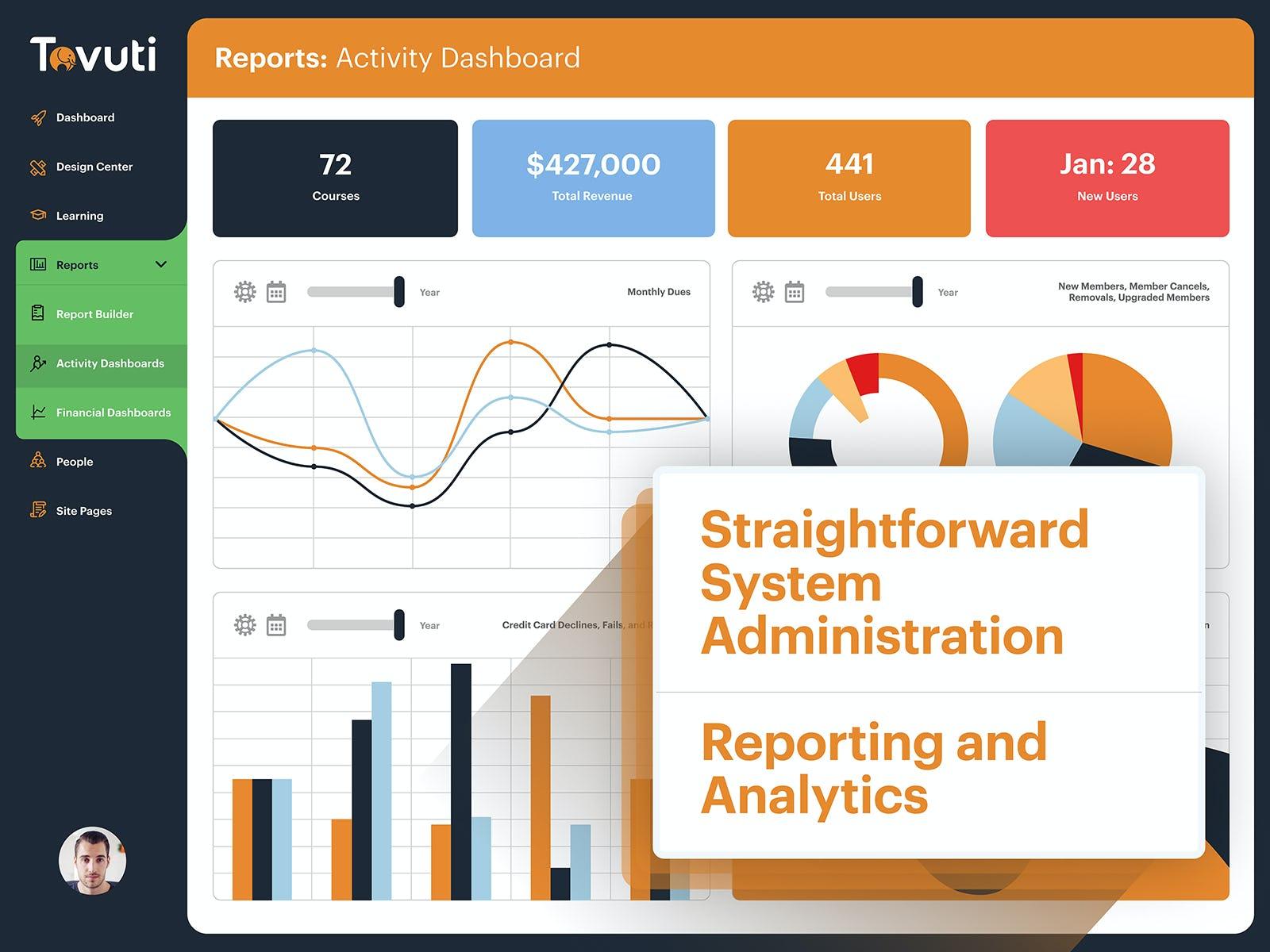 Tovuti Software - Reporting and Analytics
