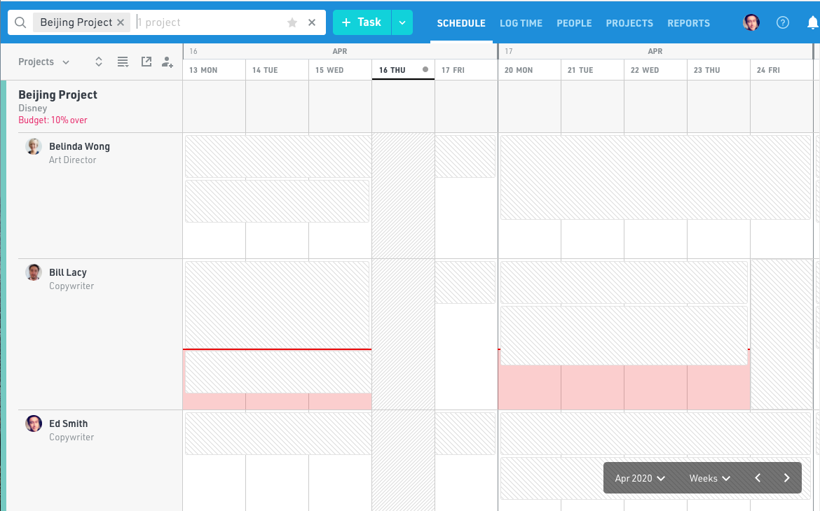 Float scheduling per project