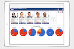 Talent Successor screenshot: Talent pools can be created to plan the succession of an employee, a specific role or vacancy, while viewing demographics