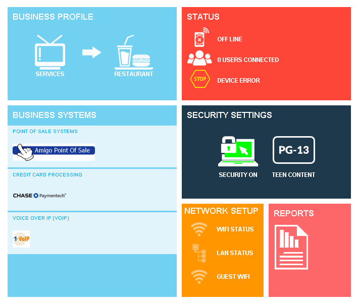 OmniNet offers a variety of customizable cloud-based security solutions