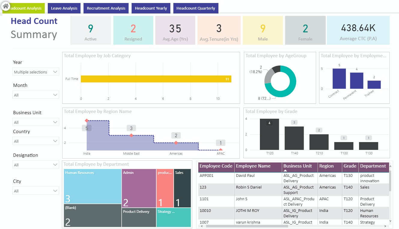 Adrenalin Max Software - HR Analyrics