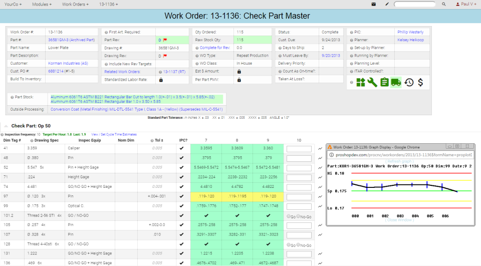 Work orders provide users with documentation of all current and past jobs in just a few clicks