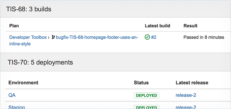 Build & Release