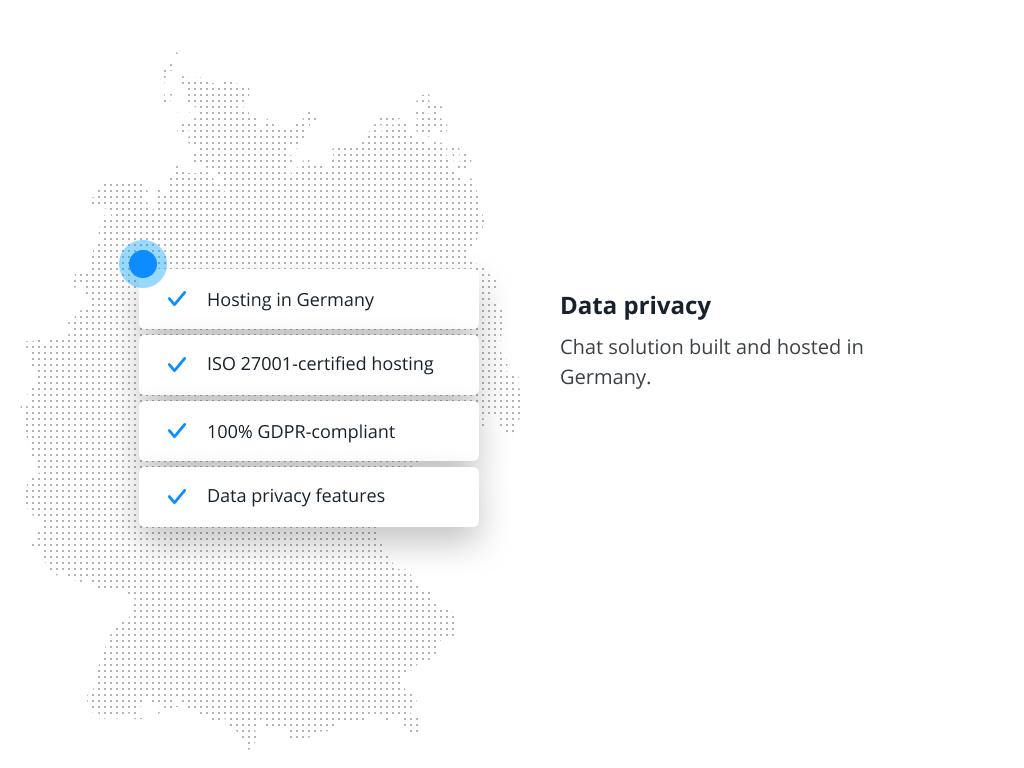 Userlike Software - Data privacy