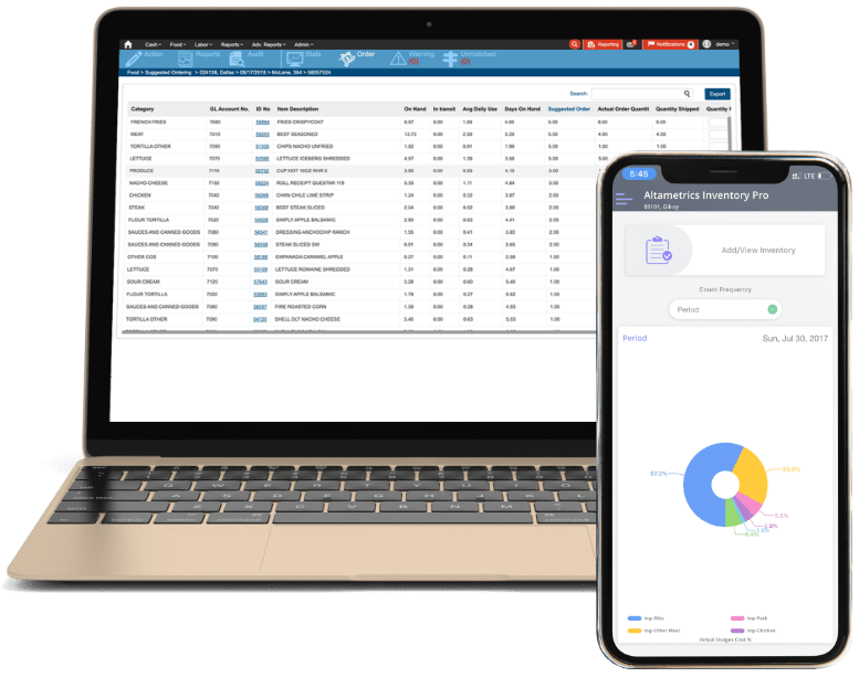 Altametrics - ordering and inventory control