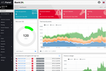 ThreatMark screenshot: ThreatMark dashboard