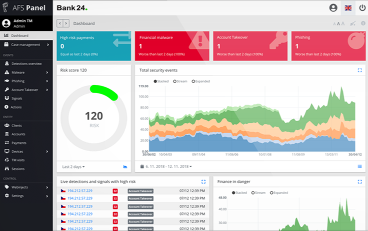 ThreatMark dashboard